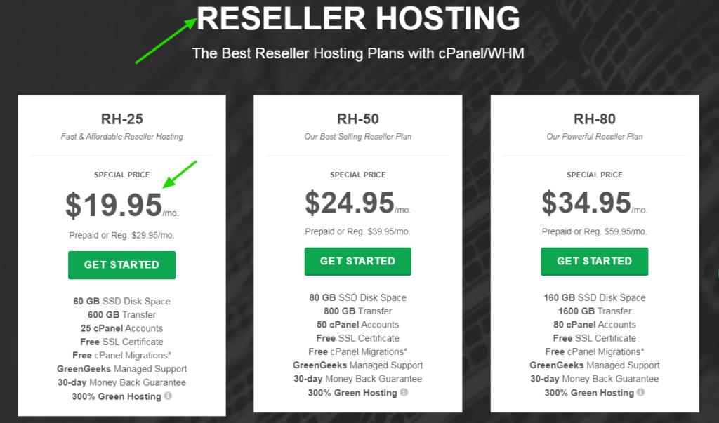 greengeeks reseller hosting and pricing hosting